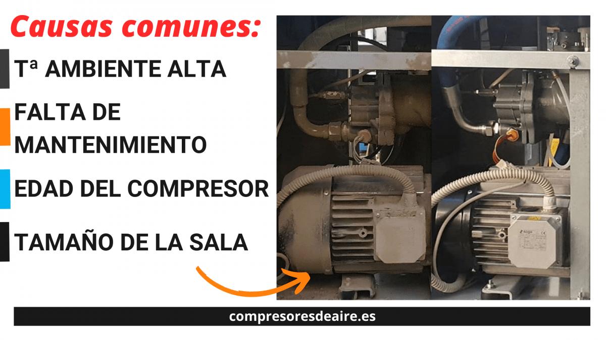 Causas comunes de sobrecalentamiento del compresor